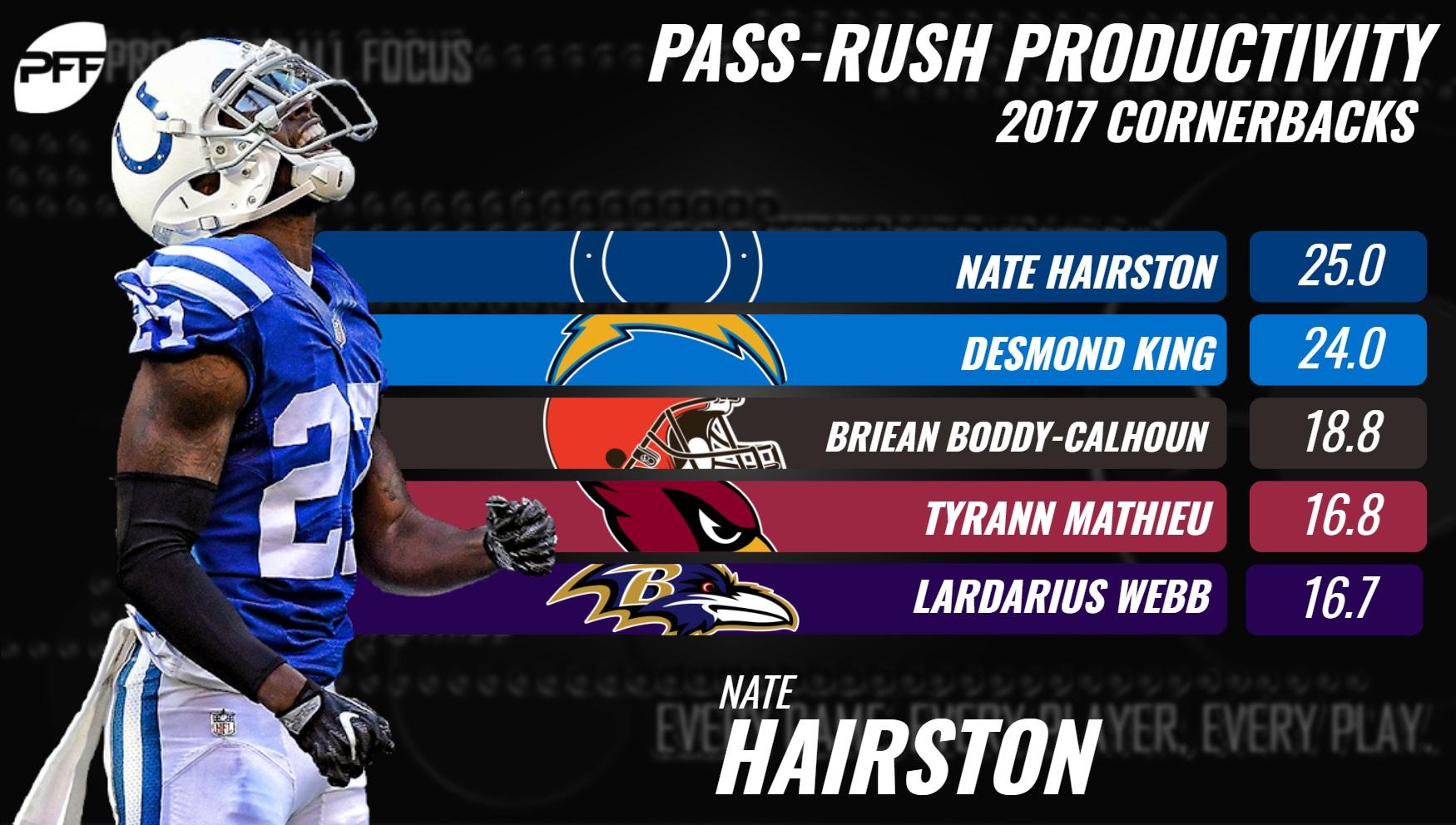 Nick Hairston PRP