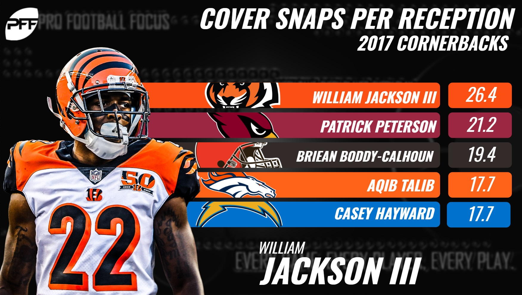 William Jackson Cover Snap per Rec