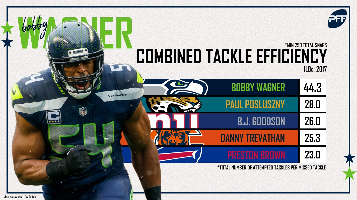 Bobby Wagner Tackle Efficiency