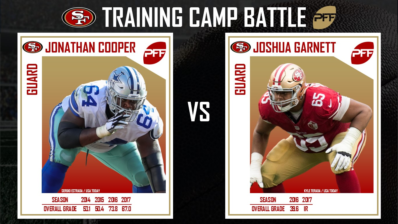 San Francisco 49ers, training camp, position battles