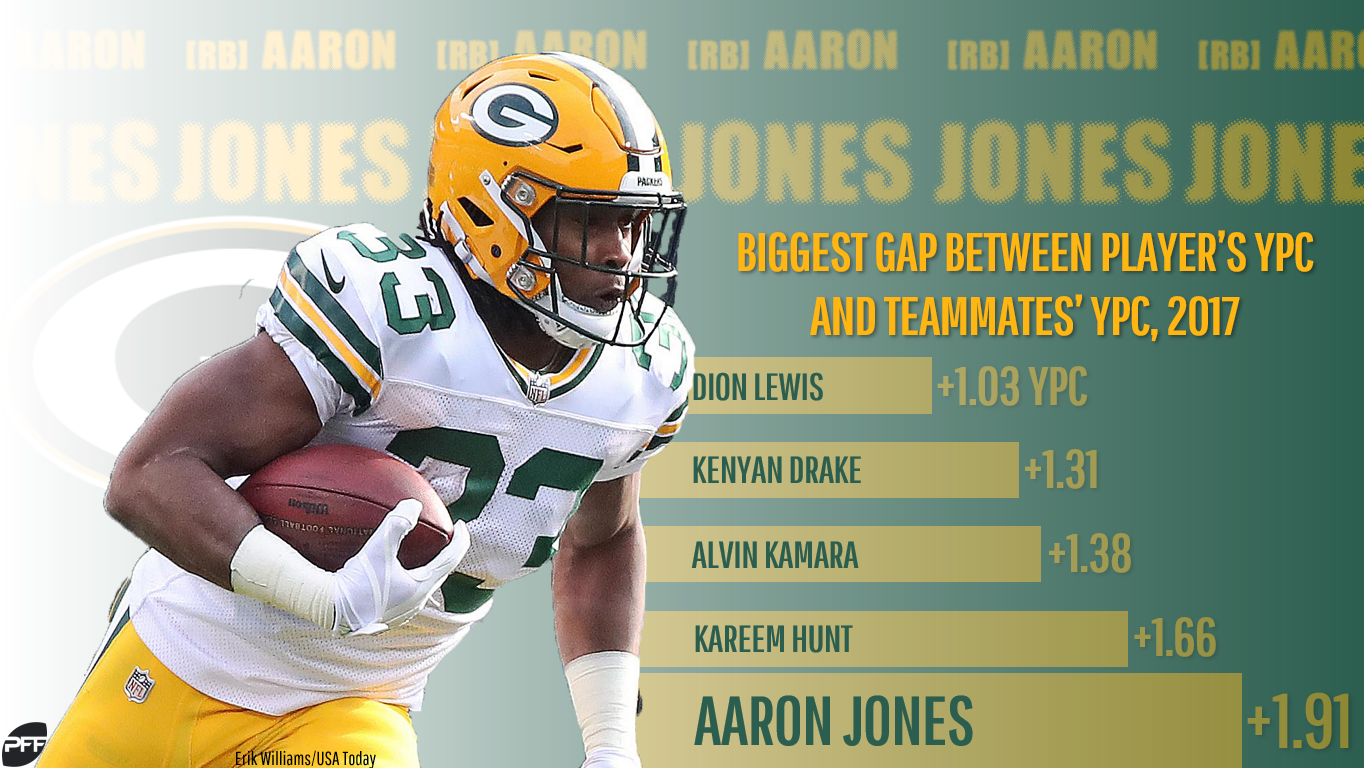 Fantasy football sleepers: Low-ADP players worth a draft pick in 2018