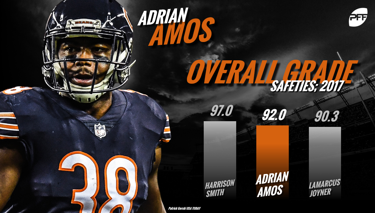 Adrian Amos, Chicago Bears