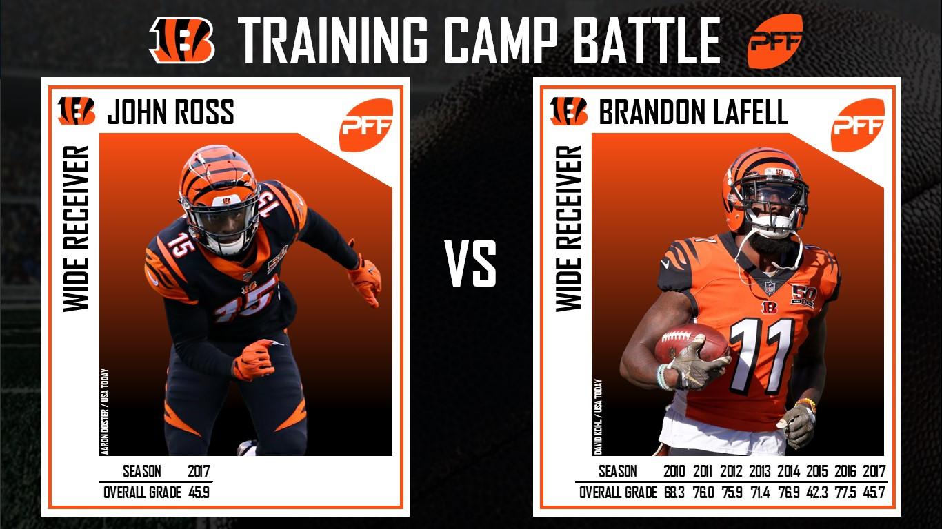 Cincinnati Bengals, Training Camp, NFL