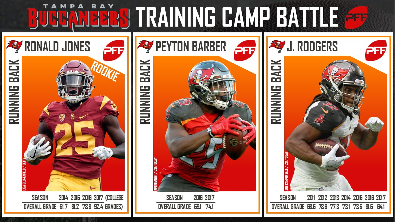 Tampa Bay Buccaneers, Training Camp