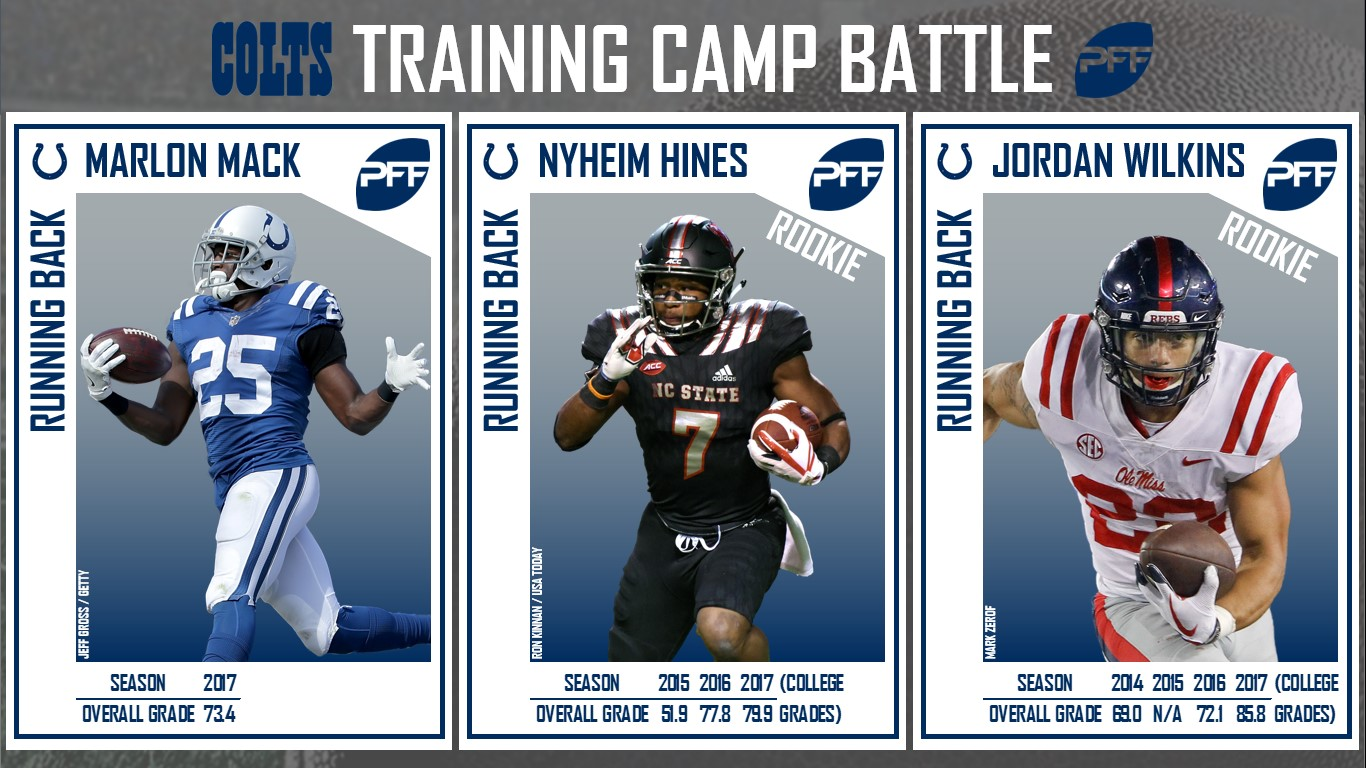 Indianapolis Colts, Training Camp, NFL, PFF