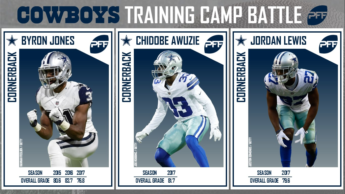 Dallas Cowboys, training camp, position battle