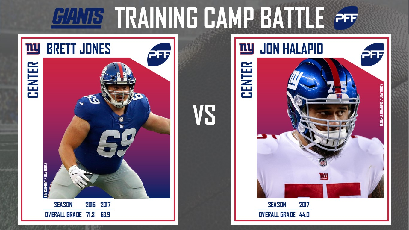 New York Giants, Center, Training Camp, Brett Jones, Jon Halapio