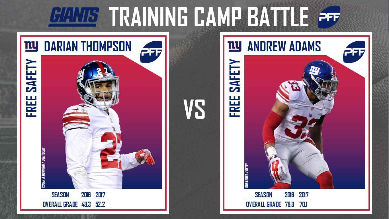 New York Giants, safety, Training Camp, Darian Thompson, Andrew Adams