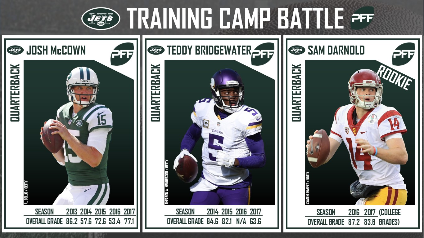 New York Jets, training camp, position battles