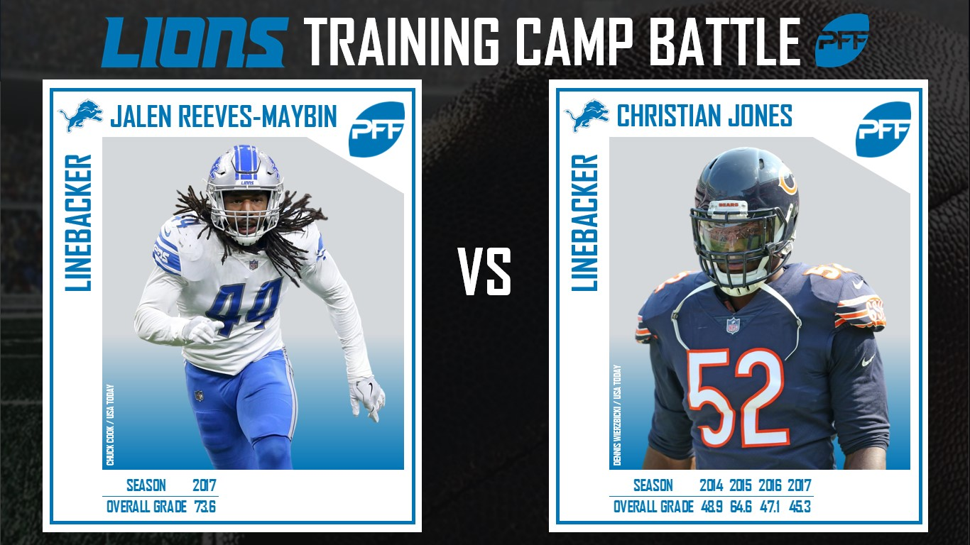 Detroit Lions, Training Camp, NFL