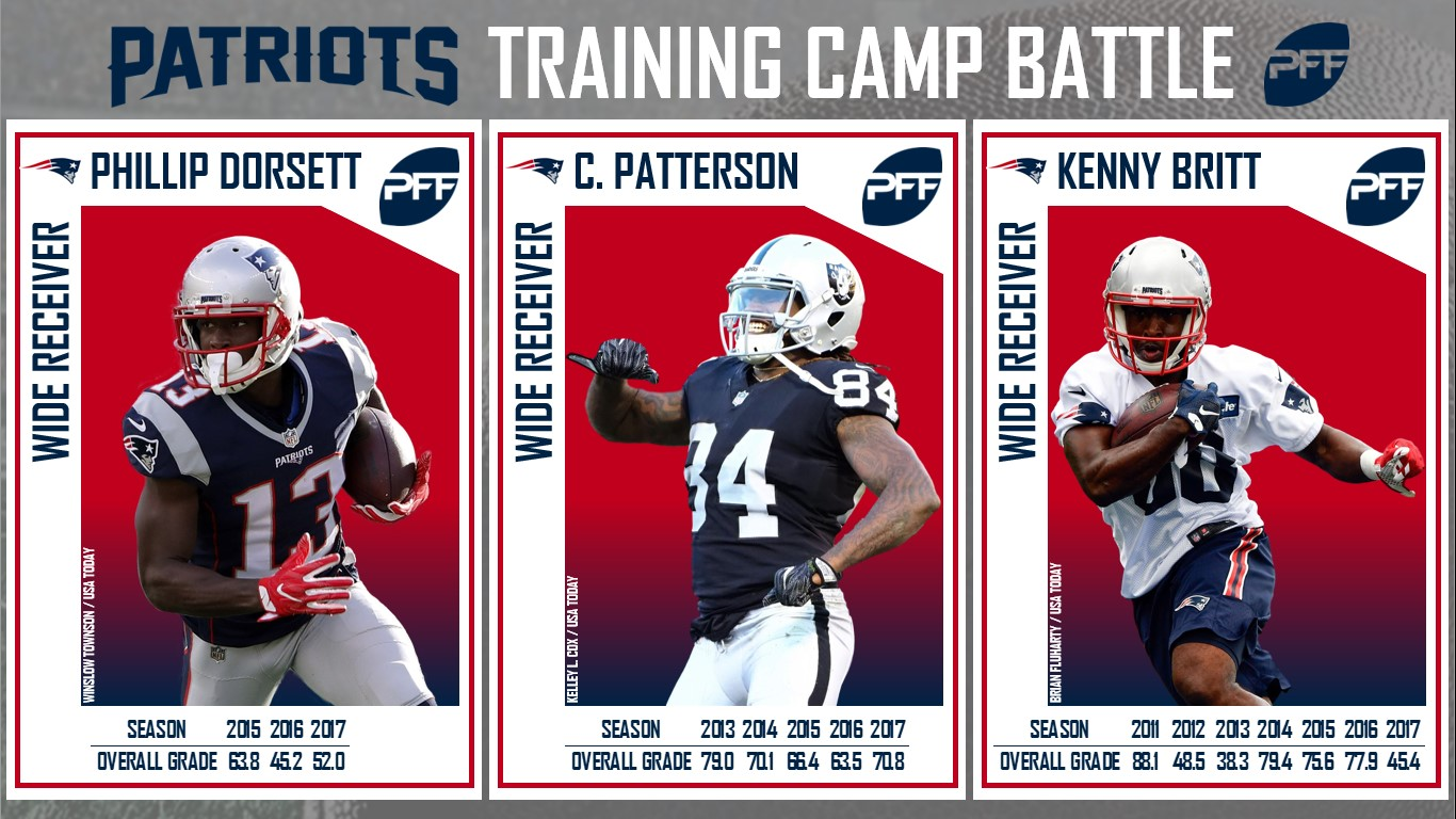 New England Patriots, training camp, position battles