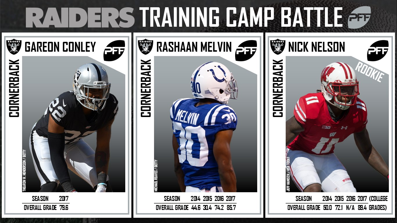 Oakland Raiders, Training Camp