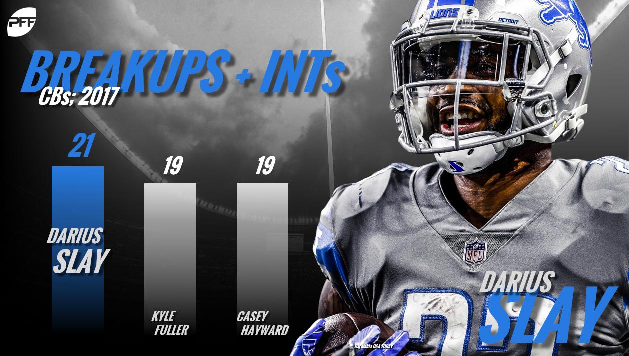 Darius Slay, Detroit Lions