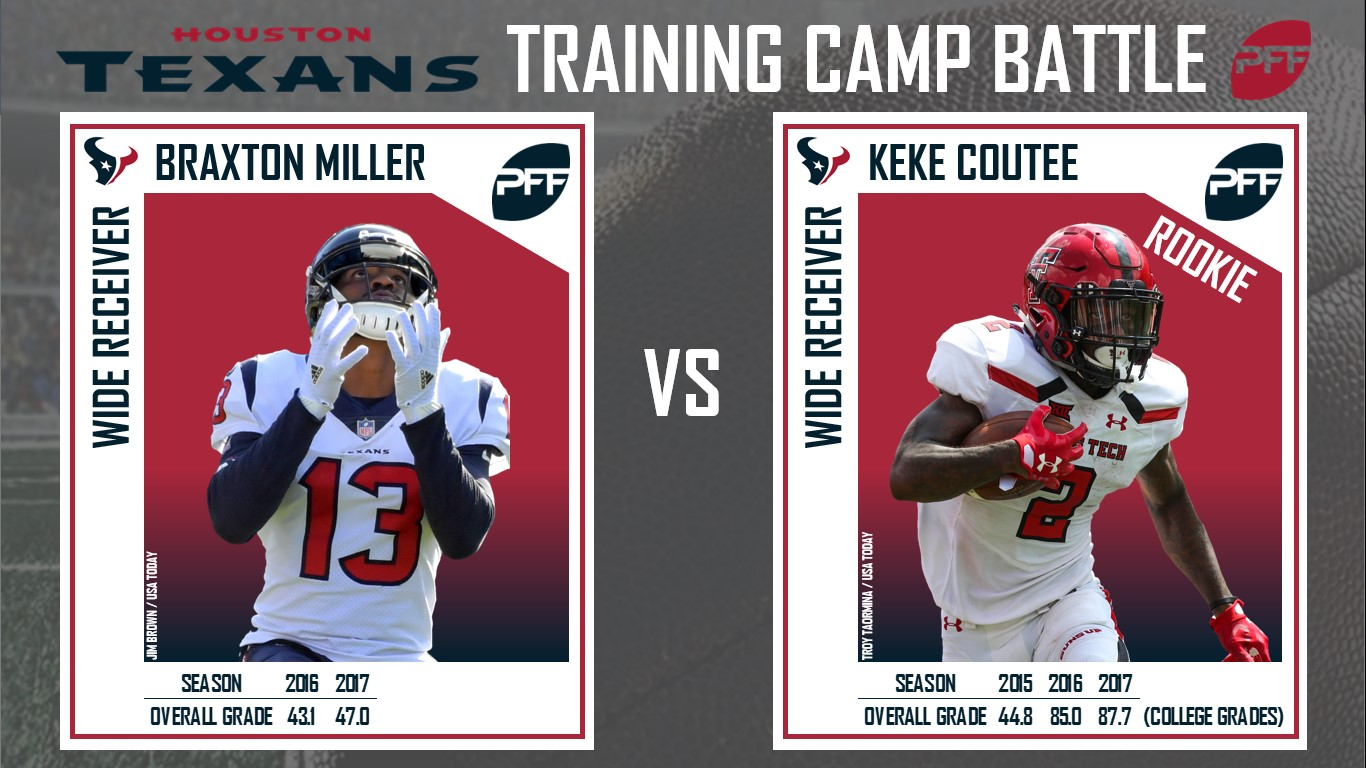 Houston Texans, Training Camp, Braxton Miller, Keke Coutee