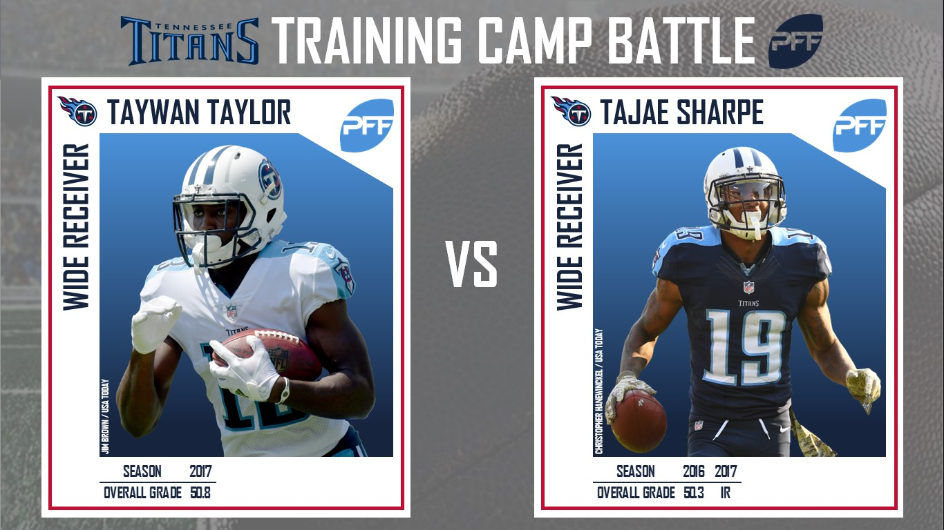 Tennessee Titans, training camp, position battles