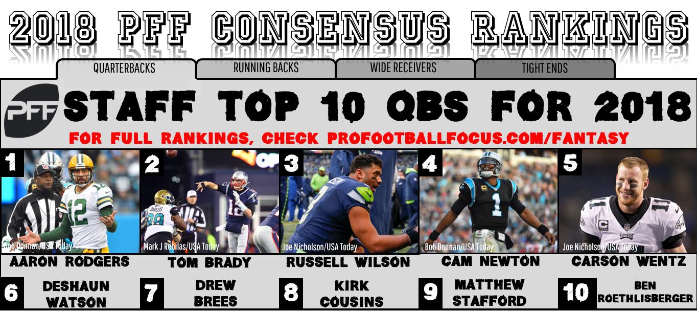top 10 fantasy quarterbacks