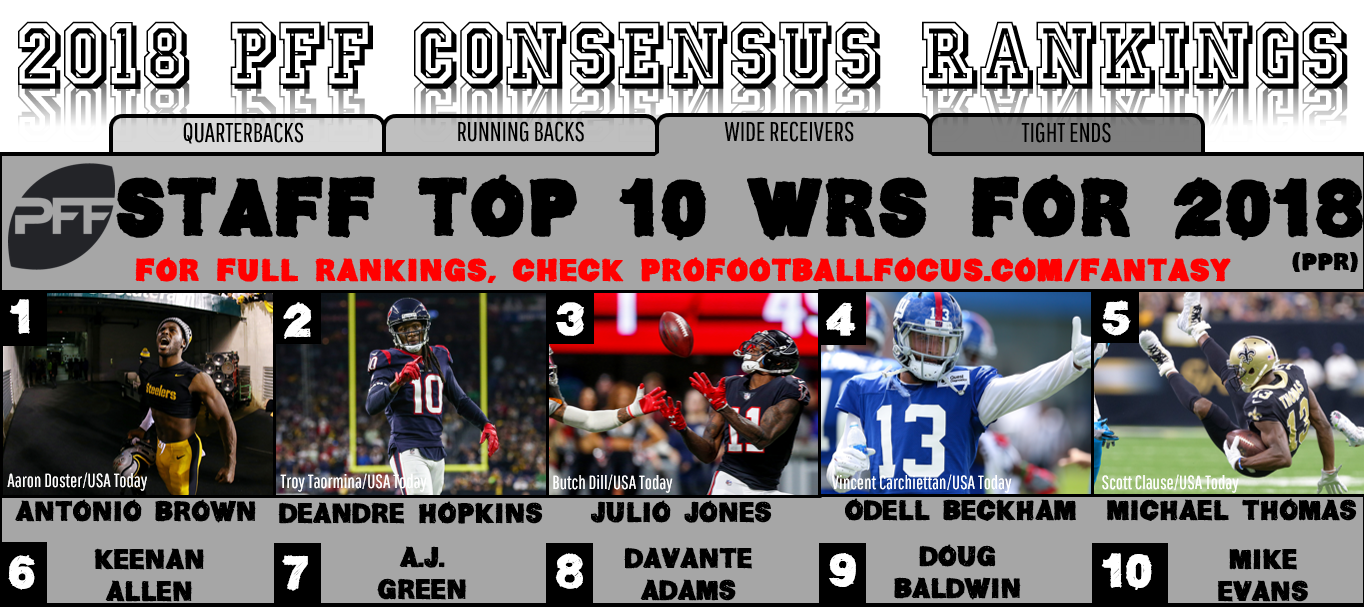 top fantasy wide receivers