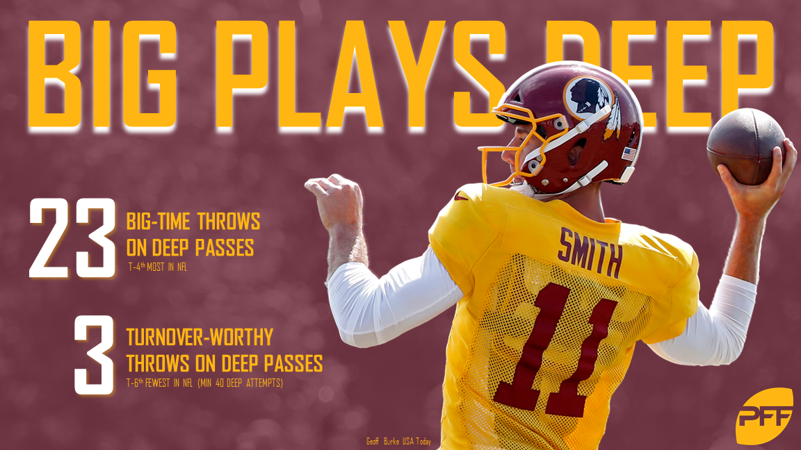 Alex Smith, Washington Redskins