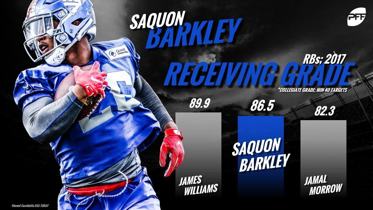 Saquon Barkley, NFL RB Rankings
