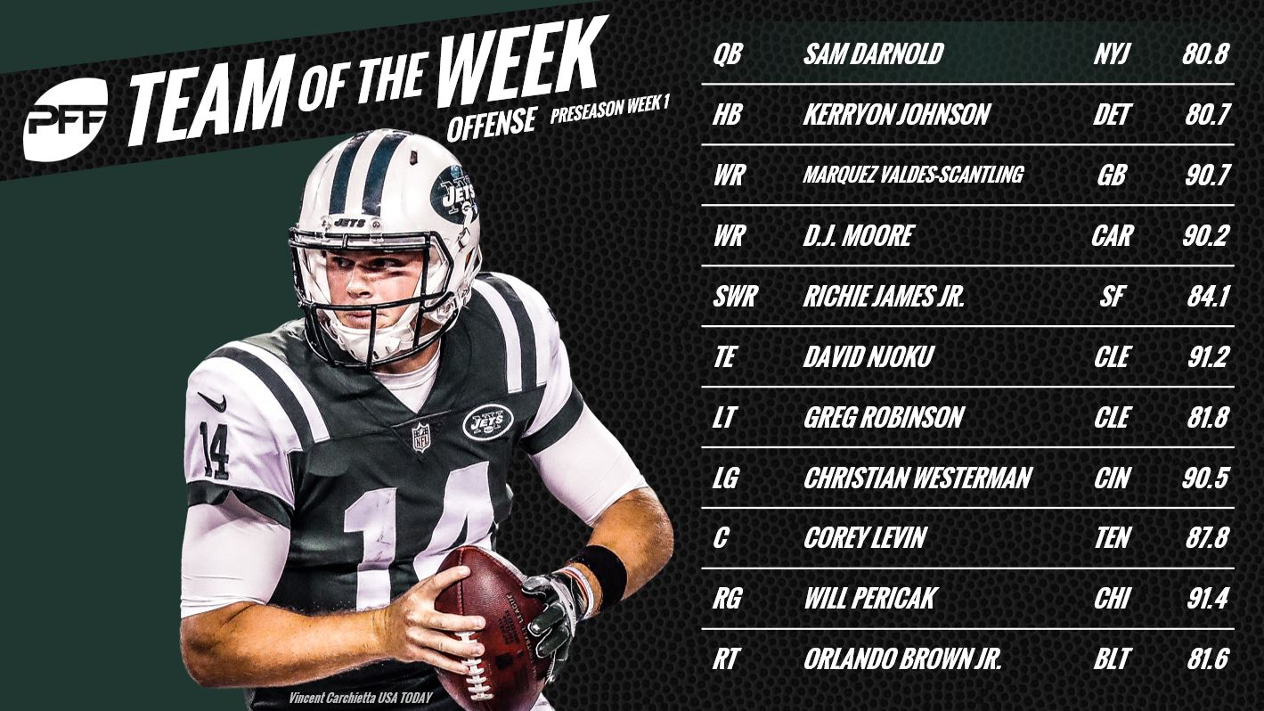 PFF NFL Team of the Week, Preseason Week 1, Sam Darnold