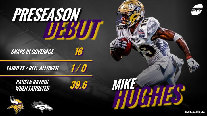 Mike Hughes, Minnesota Vikings