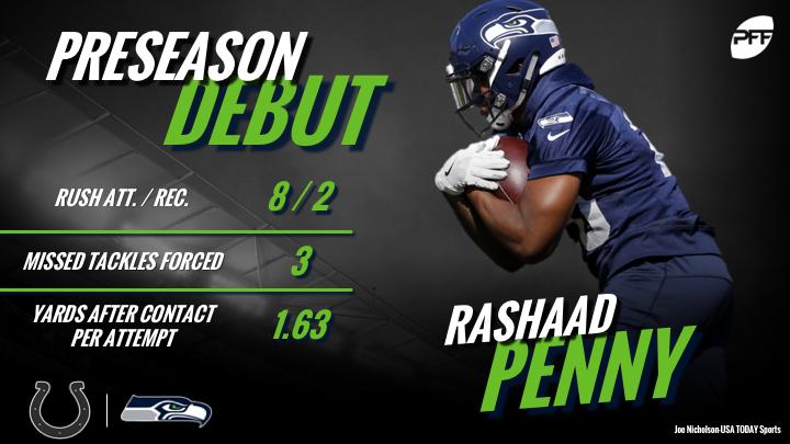 Rashaad Penny, Seattle Seahawks