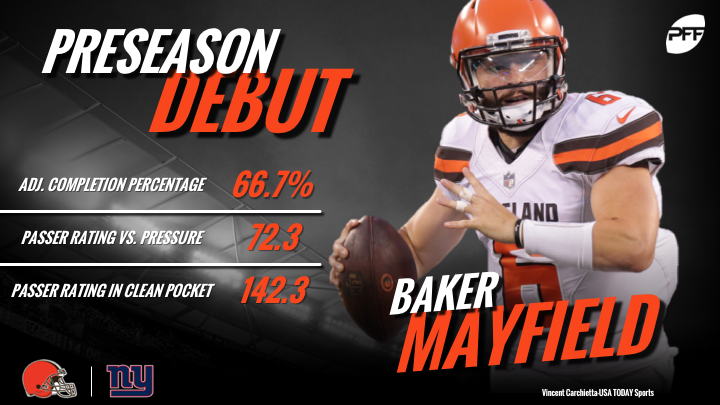 Baker Mayfield, Cleveland Browns