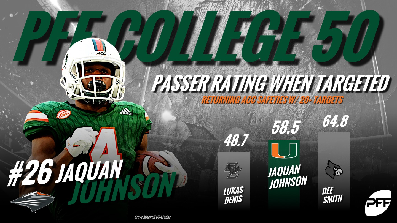PFF College 50, Jaquan Johnson