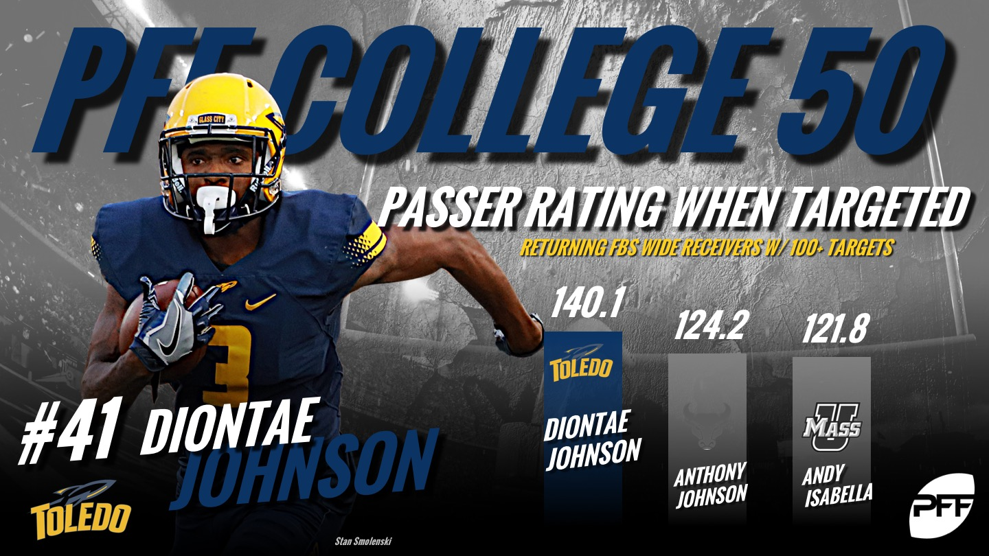 PFF College 50, Diontae Johnson