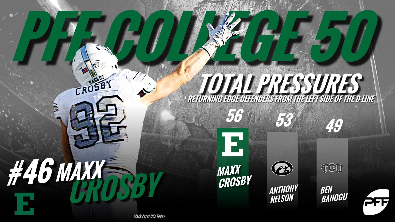 PFF College 50, Maxx Crosby