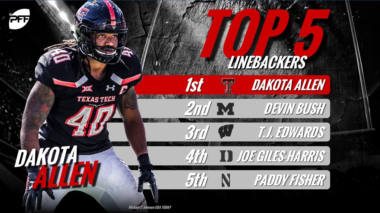 2019 NFL Draft prospect rankings