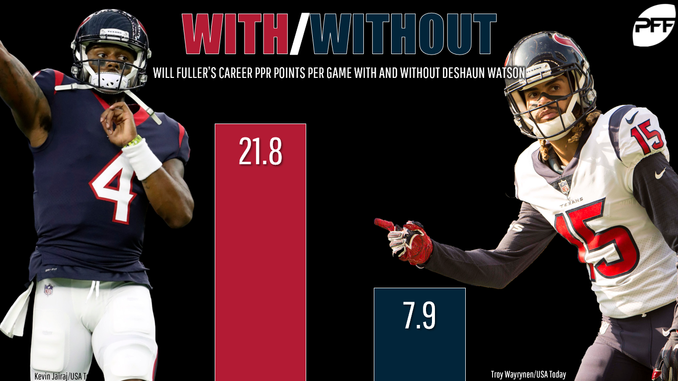 Per-target and per-touch fantasy leaders entering Week 3