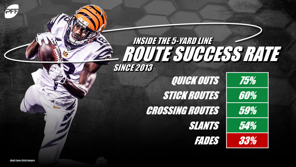Fade-Routes-1024x577.png