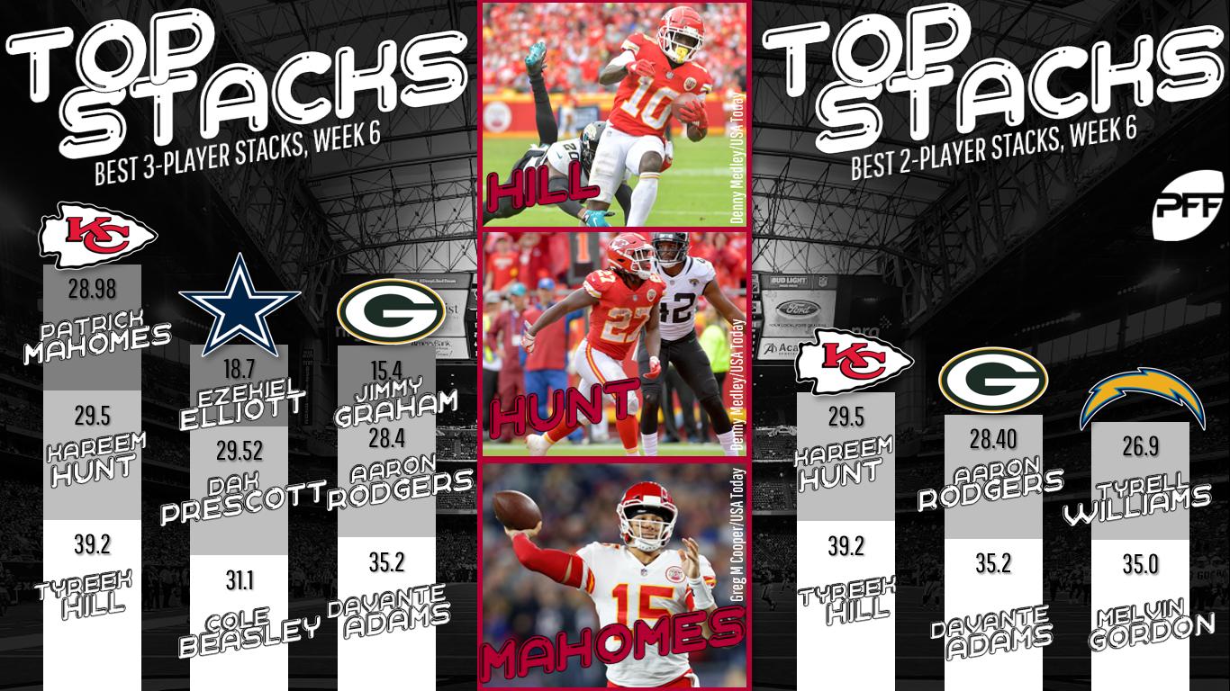 Week 7 Daily Fantasy Football Picks Stacks To Consider Fantasy Football News Rankings And Projections Pff