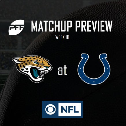 H&N: Kevin Bowen from 1070 The Fan Previews Colts vs. Jaguars