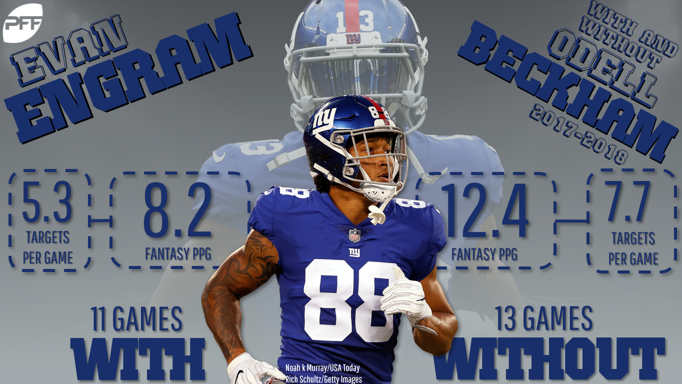 Week 16 Fantasy football sleepers: Potential under-the-radar plays for the end of the season