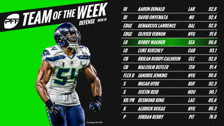 defenseTOTW-768x432.png