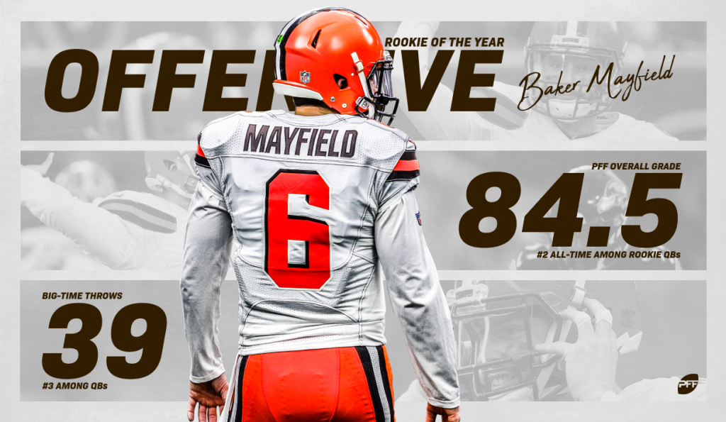 2195eb65eaa Cleveland Browns QB Baker Mayfield named PFF s Offensive Rookie of ...