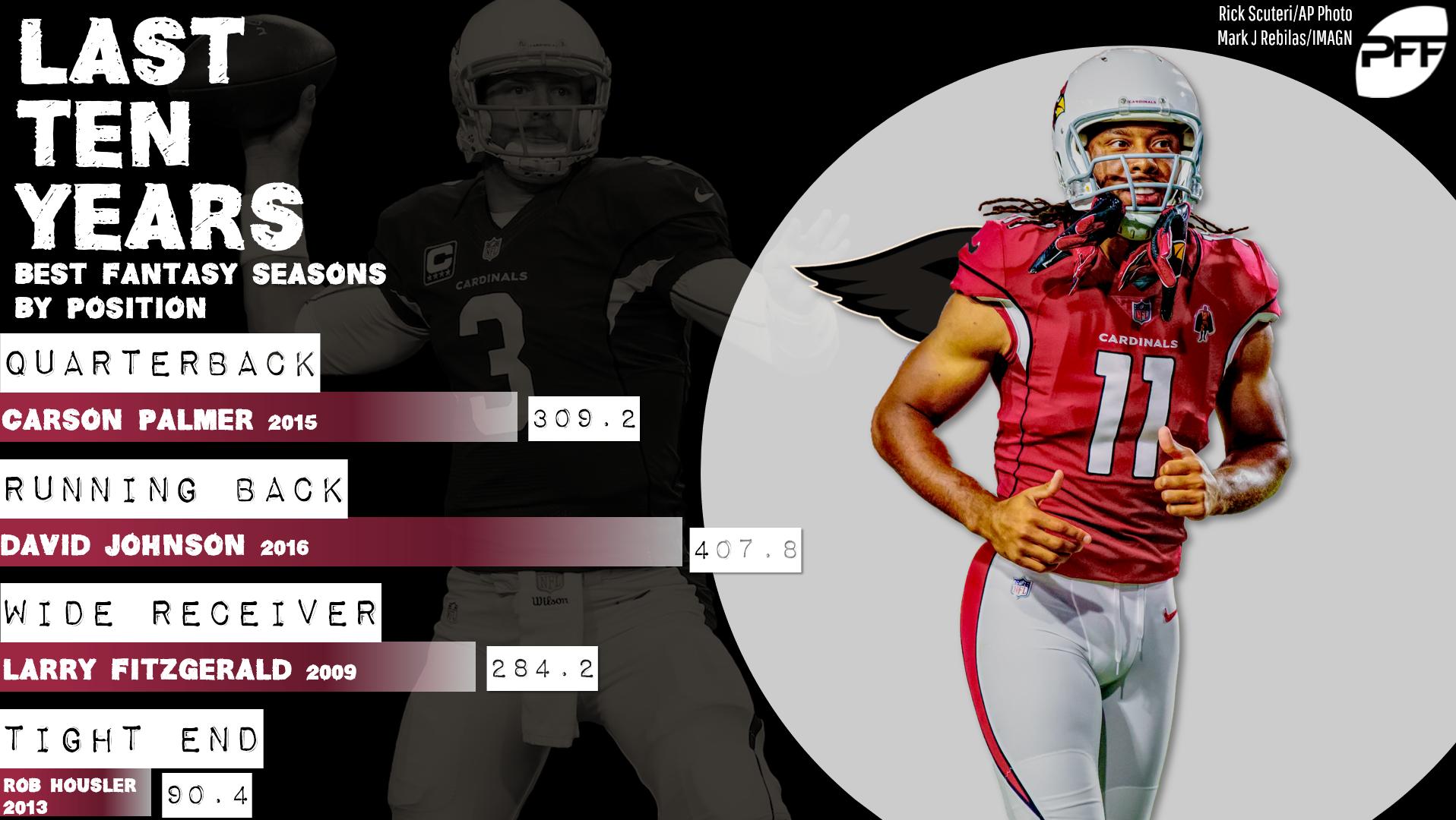 Fantasy football stats: Arizona Cardinals best of the last decade