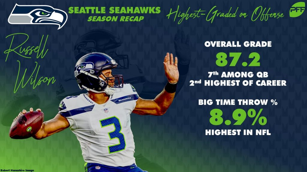 aa8309a9 Despite drafting rookie running back Rashaad Penny in the first-round,  Chris Carson stole the show in the Seahawks' backfield in 2018.