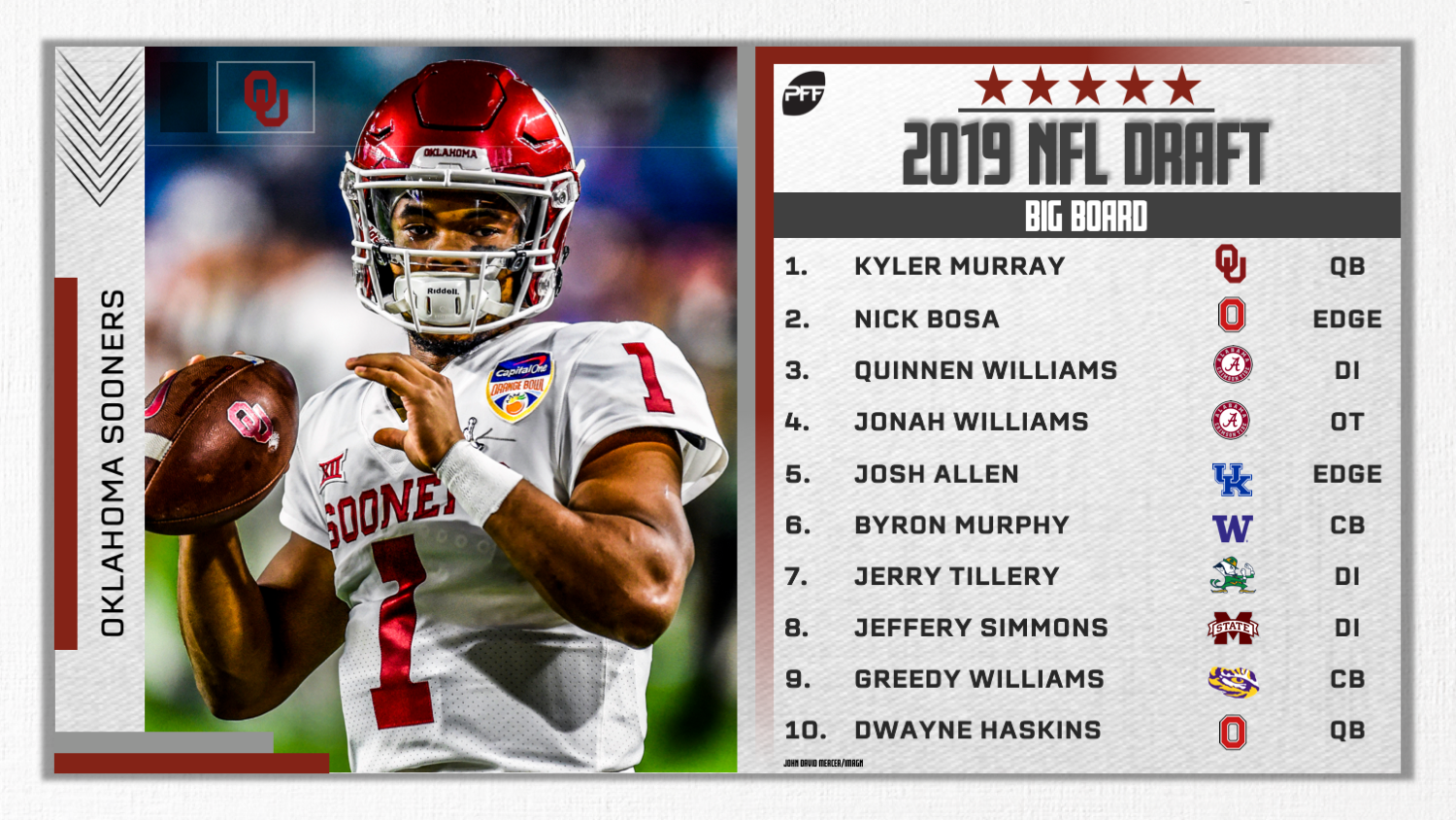Pff S Top 50 Big Board For The 2019 Nfl Draft College Football