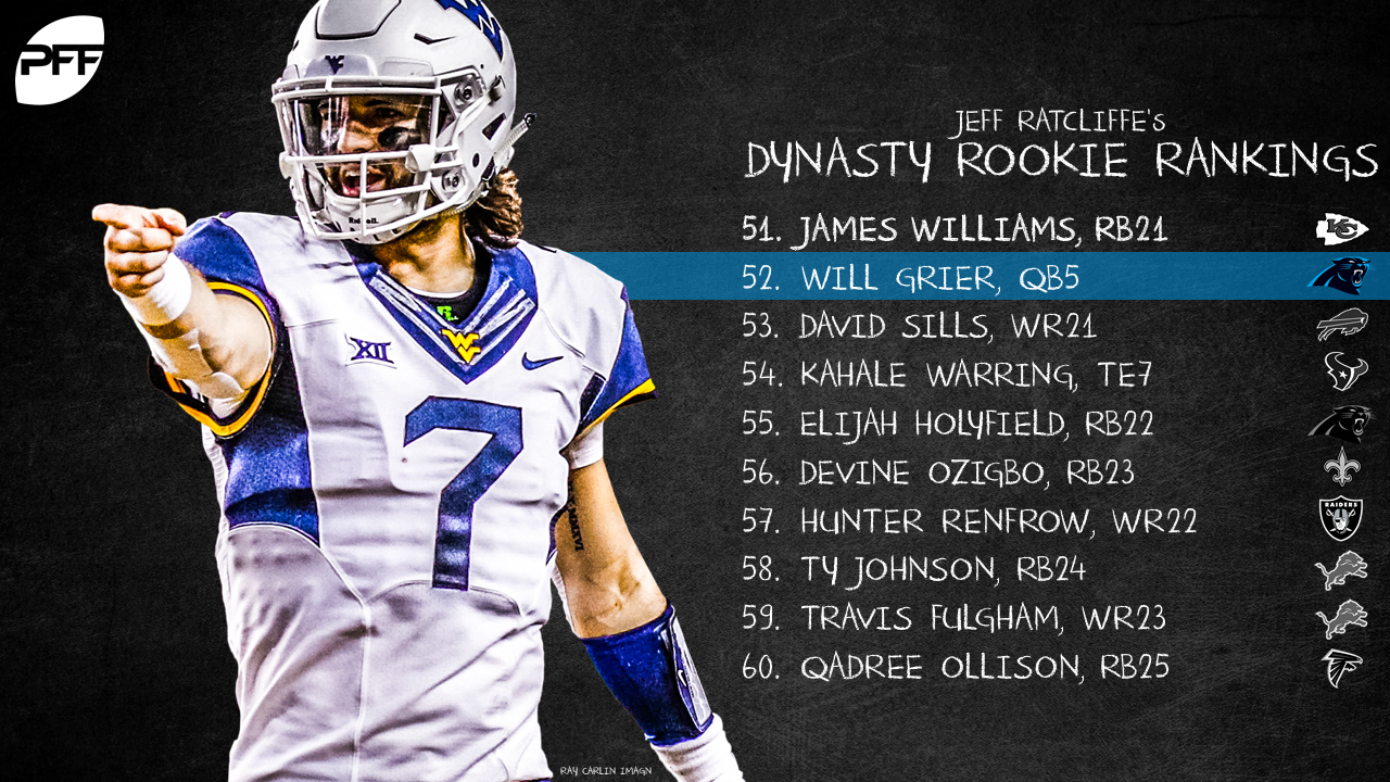 2019 fantasy football rookie rankings | Fantasy Football News