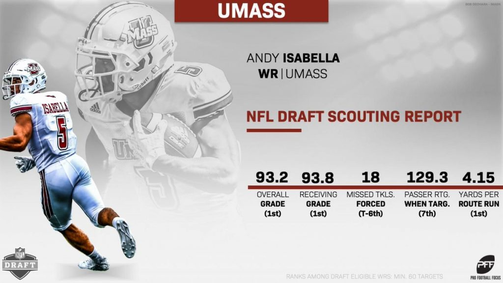 PFF's live analysis of the 2019 NFL Draft   College Football and NFL