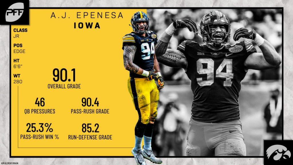 Edge A.J. Espenesa, Iowa