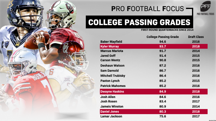 First_Round_Qbs.png
