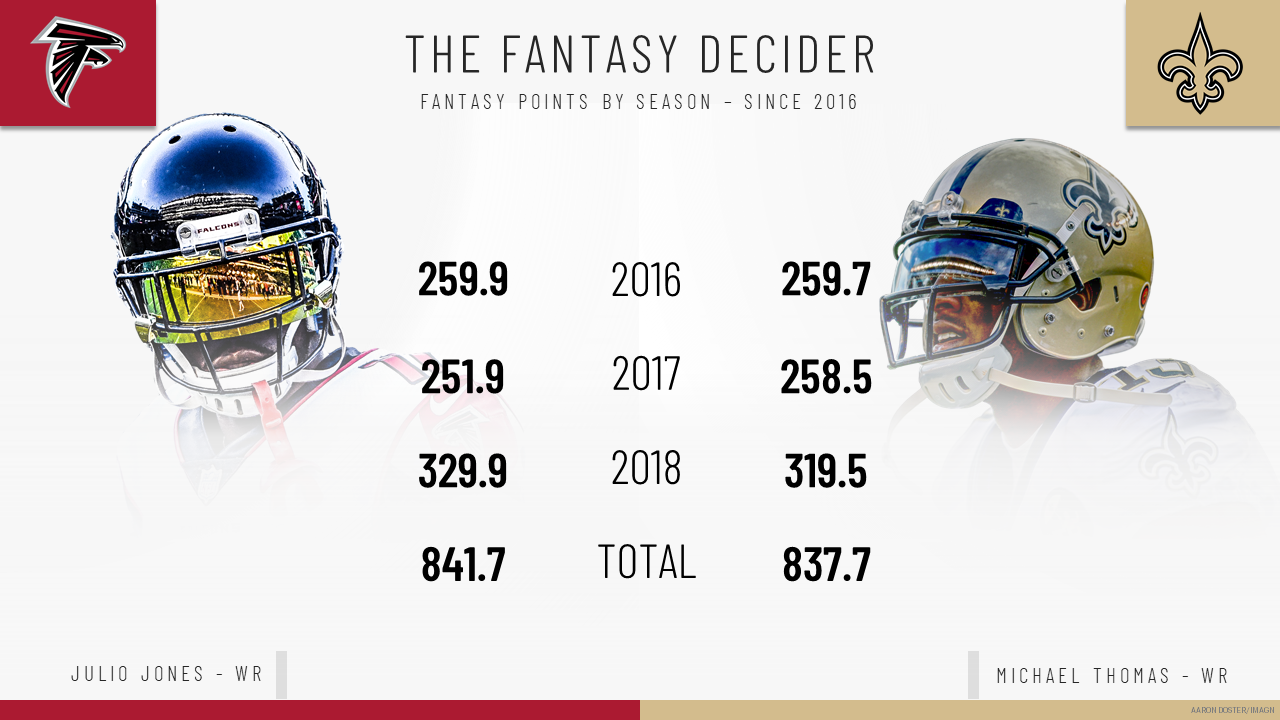 The Fantasy Decider: Michael Thomas vs. Julio Jones | Fantasy Football News, Rankings and Projections | PFF