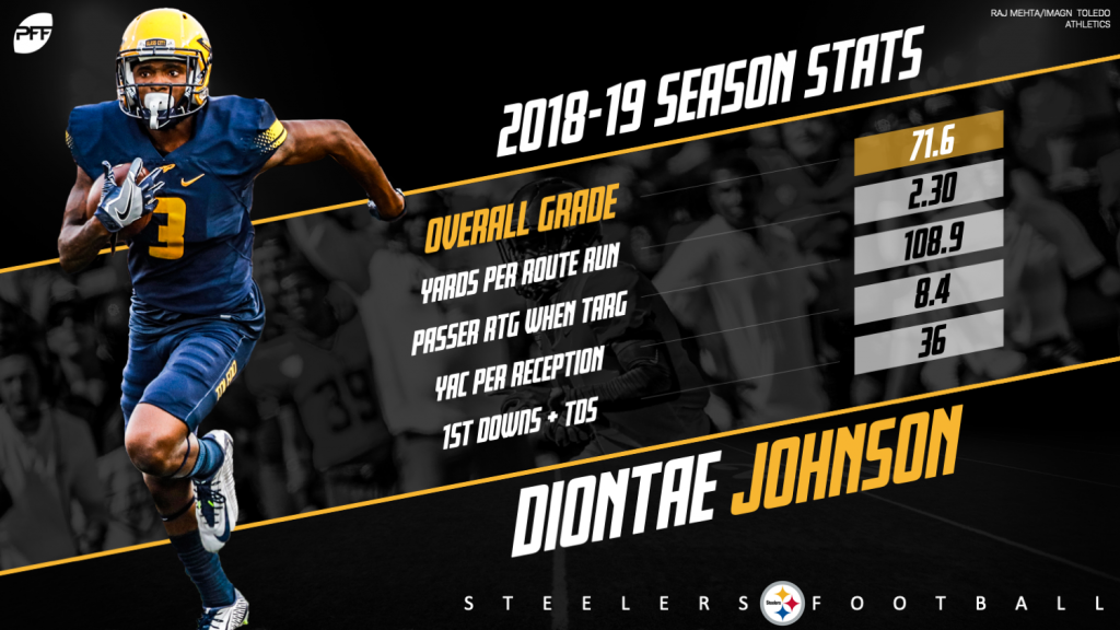 diontae johnson