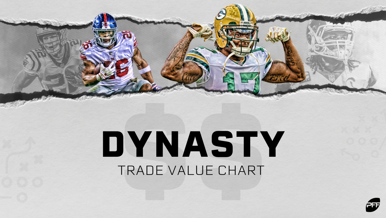 Dynasty trade value chart: How to figure out trades in dynasty