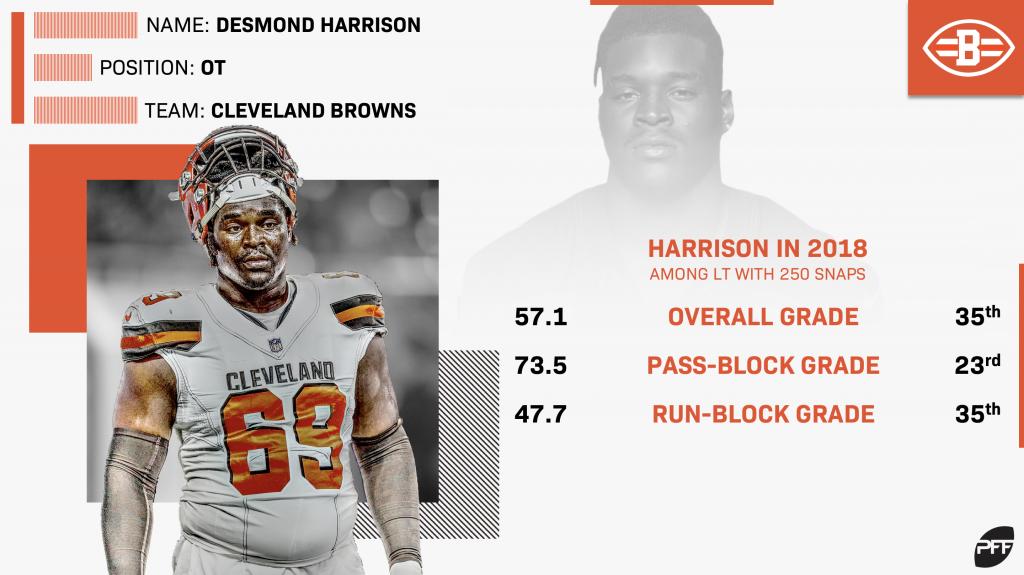Desmond Harrison Jersey