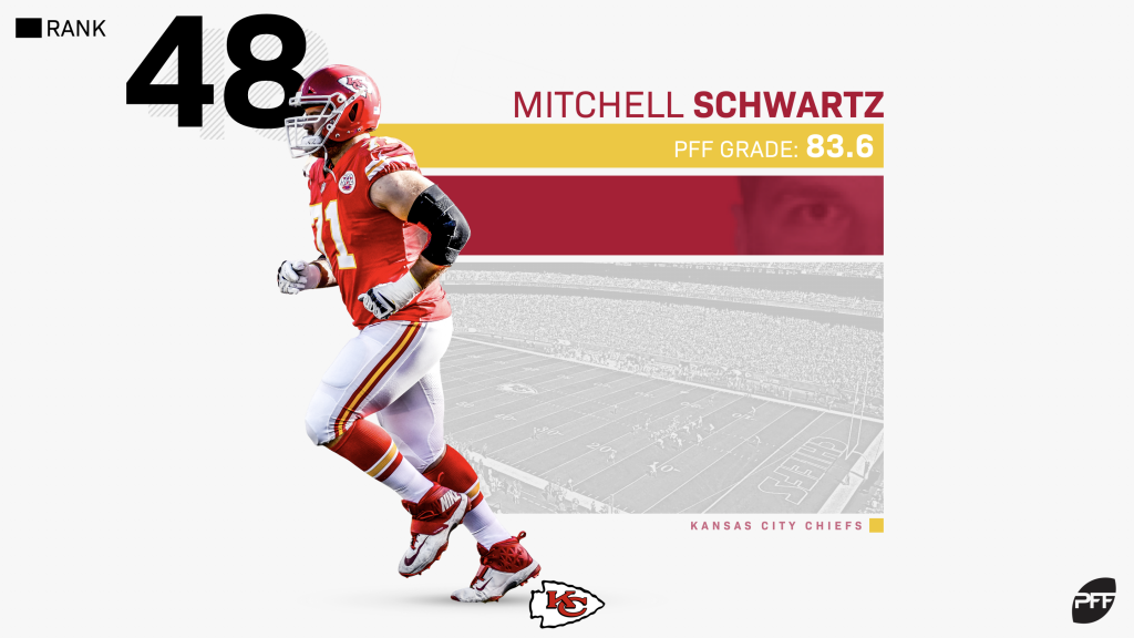 PFF50: The NFL's 50 best players entering the 2019 season